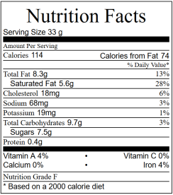 Nutrition Facts- Coconut Ermine Frosting- 10 servings