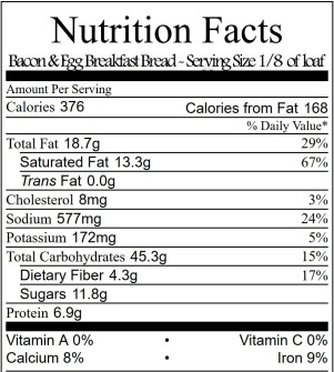 Bacon & Eggs Breakfast Bread- Nutrition Facts