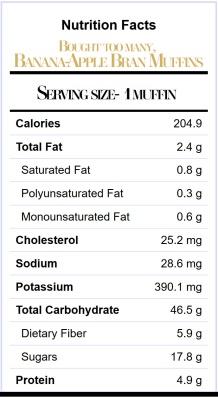 Banana Apple Bran Muffin- Nutrition Facts